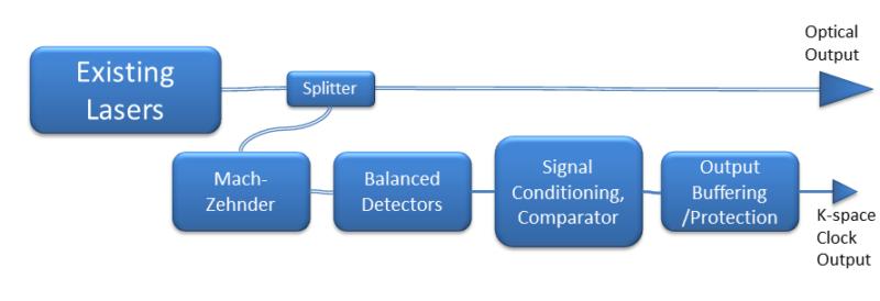 ips_k-space clock diagrams1