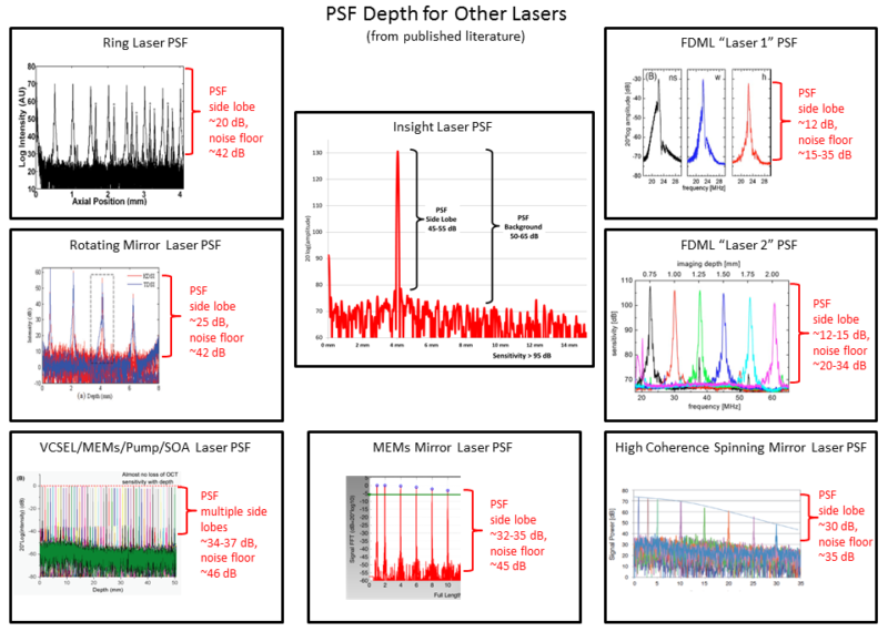 isp_PSF-other-lasers